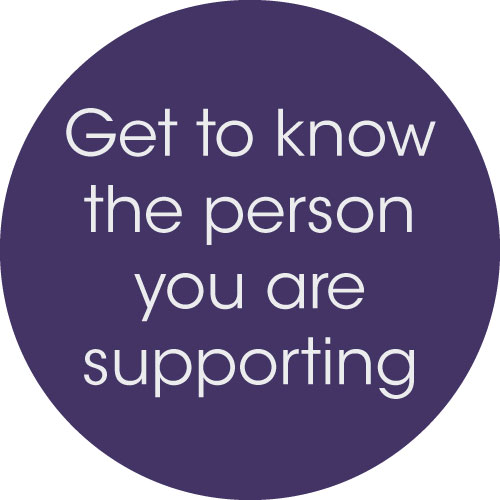 Text on a circle says Get to know the person you are supporting